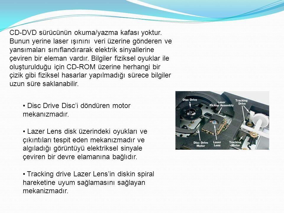 CD-DVD sürücünün okuma/yazma kafası yoktur
