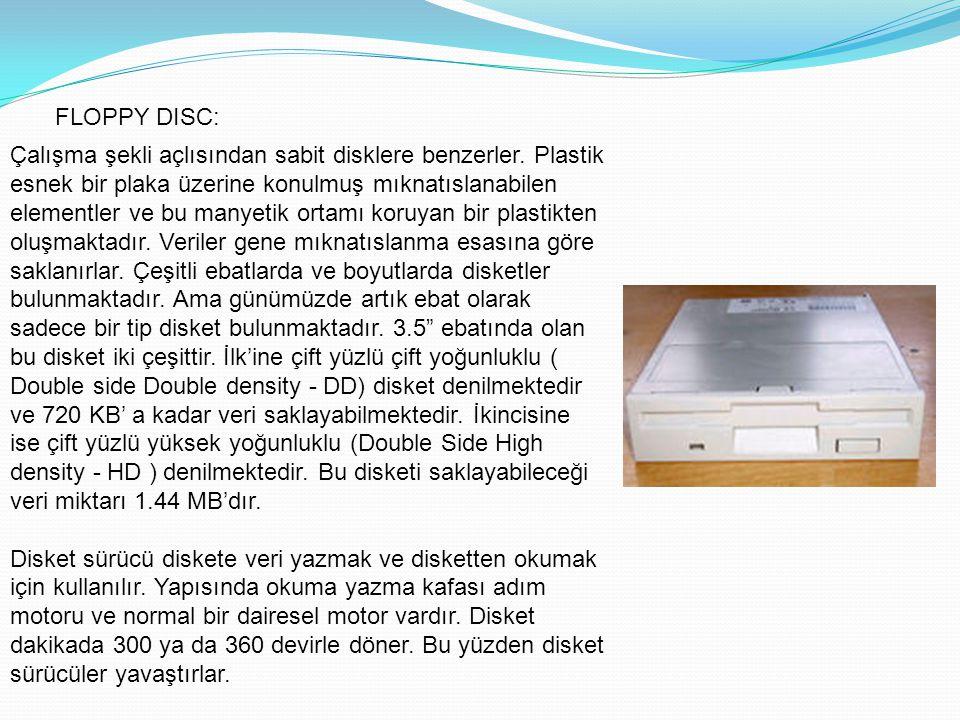 FLOPPY DISC: