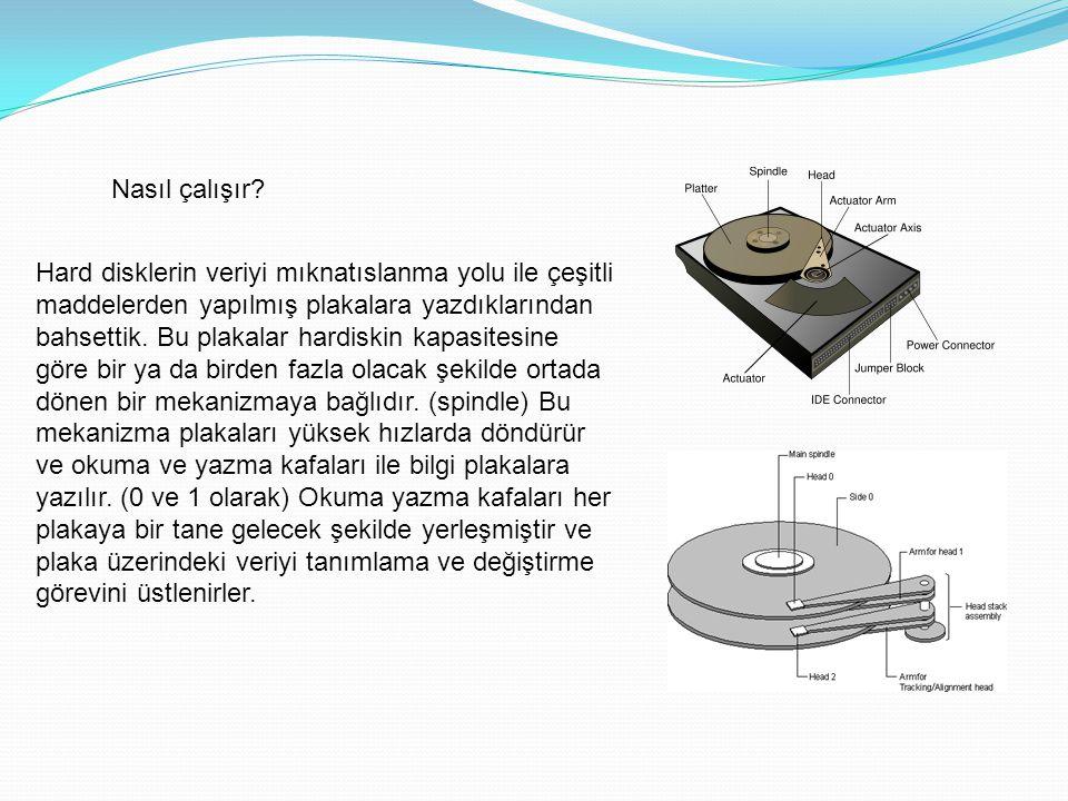 Nasıl çalışır Hard disklerin veriyi mıknatıslanma yolu ile çeşitli.