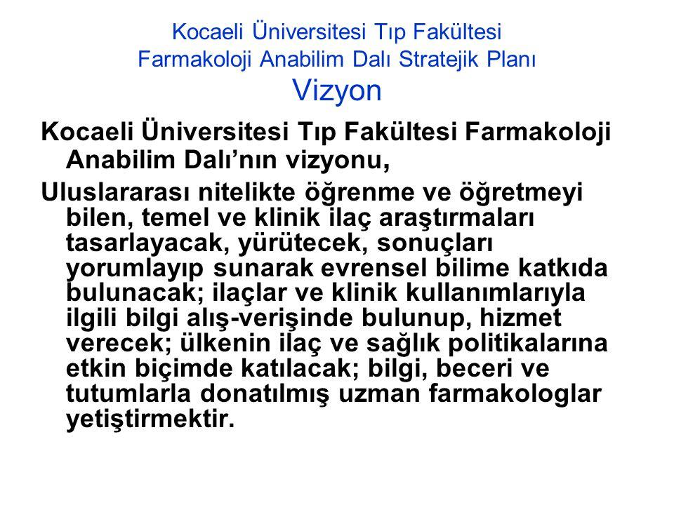 Kocaeli Üniversitesi Tıp Fakültesi Farmakoloji Anabilim Dalı Stratejik Planı Vizyon