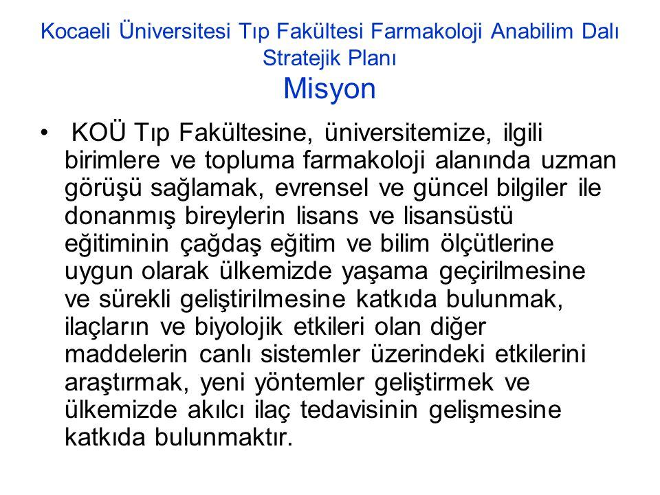 Kocaeli Üniversitesi Tıp Fakültesi Farmakoloji Anabilim Dalı Stratejik Planı Misyon