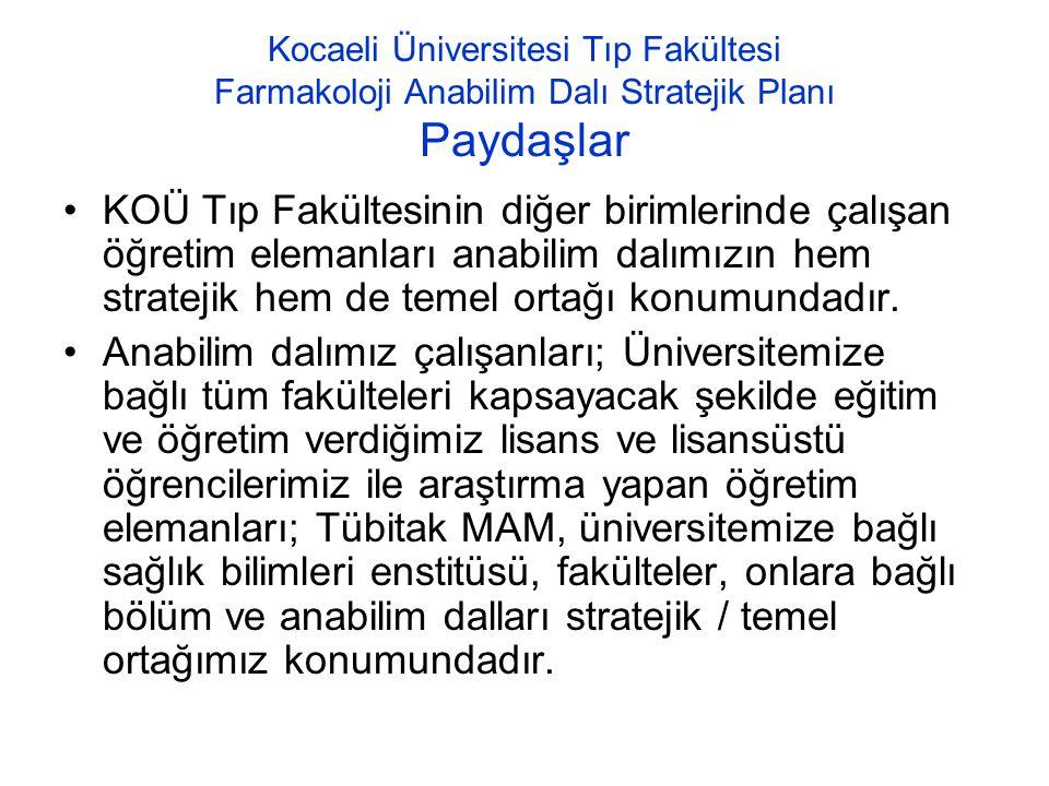 Kocaeli Üniversitesi Tıp Fakültesi Farmakoloji Anabilim Dalı Stratejik Planı Paydaşlar