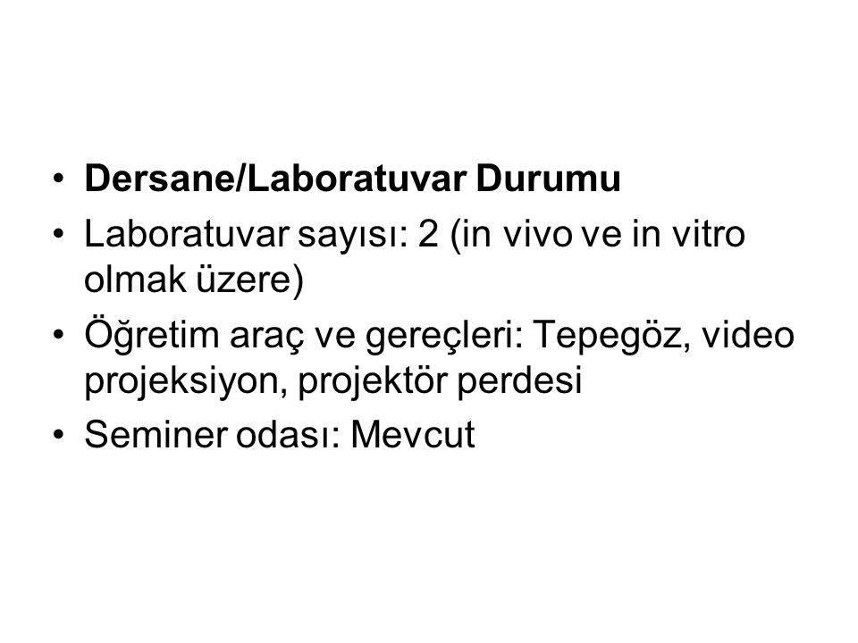 Dersane/Laboratuvar Durumu