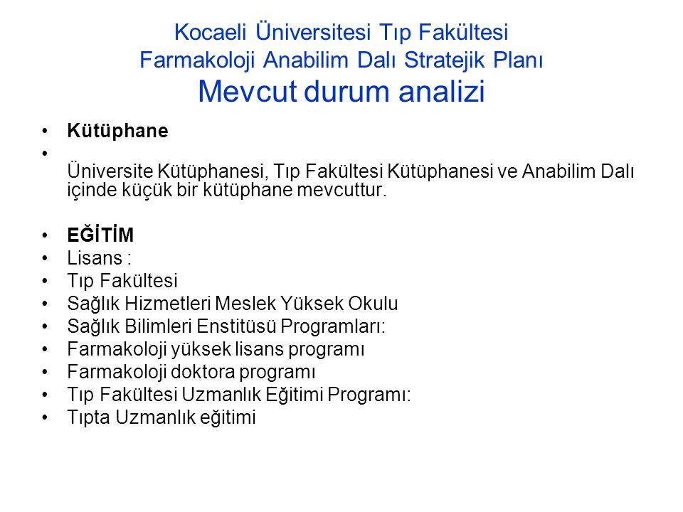Kocaeli Üniversitesi Tıp Fakültesi Farmakoloji Anabilim Dalı Stratejik Planı Mevcut durum analizi