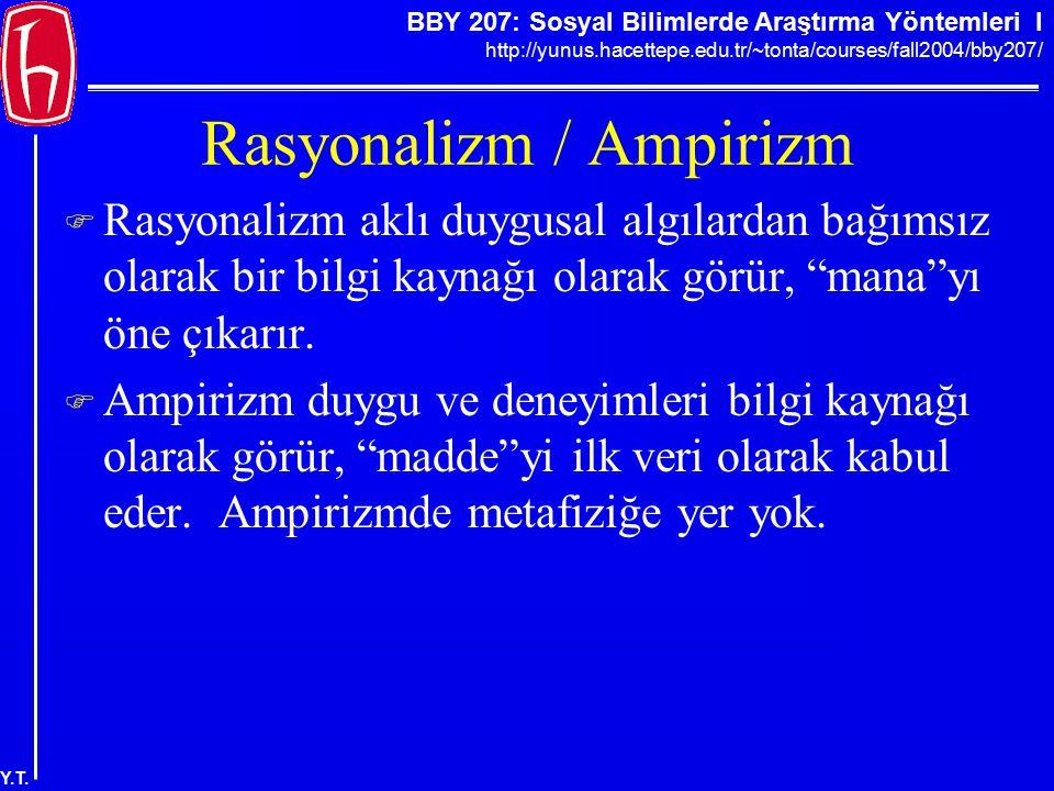 Rasyonalizm / Ampirizm