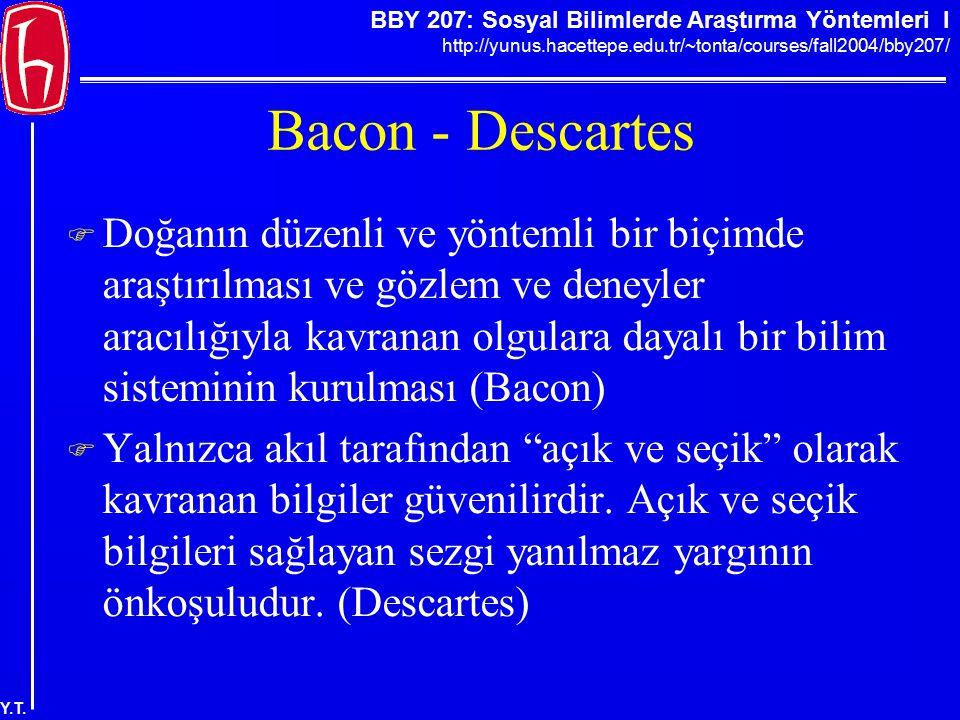 Bacon - Descartes
