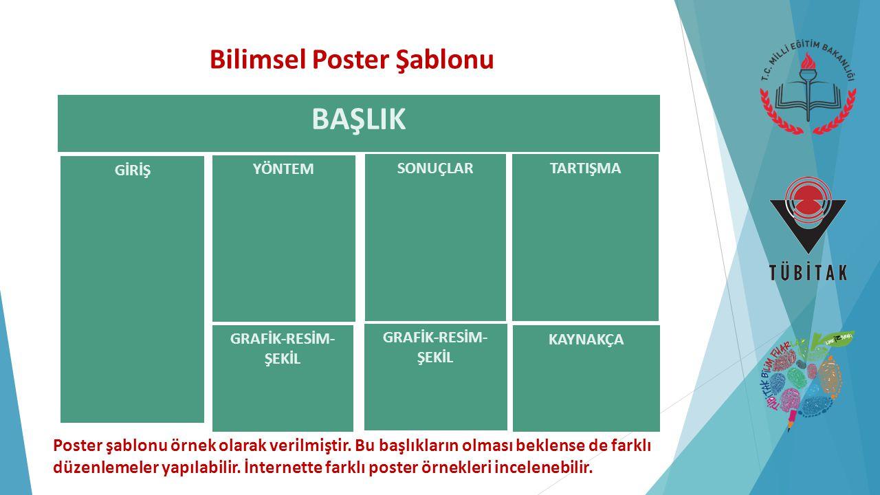 BAŞLIK Bilimsel Poster Şablonu