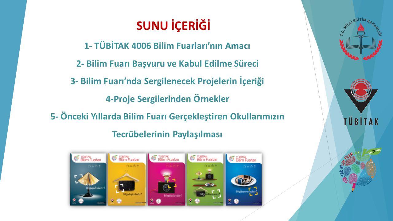 SUNU İÇERİĞİ 1- TÜBİTAK 4006 Bilim Fuarları'nın Amacı