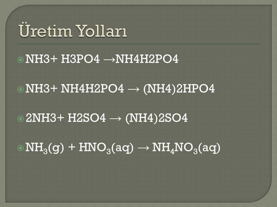 Üretim Yolları NH3+ H3PO4 →NH4H2PO4 NH3+ NH4H2PO4 → (NH4)2HPO4
