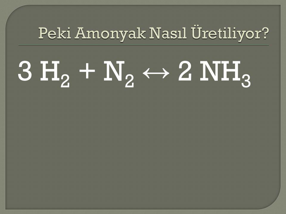Peki Amonyak Nasıl Üretiliyor