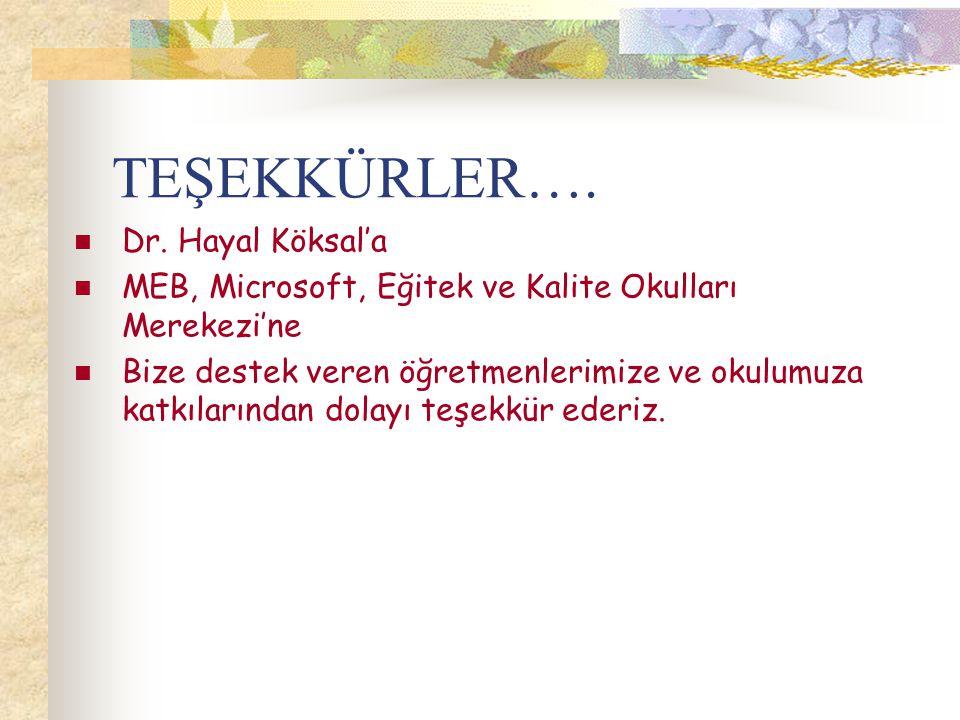 TEŞEKKÜRLER…. Dr. Hayal Köksal'a