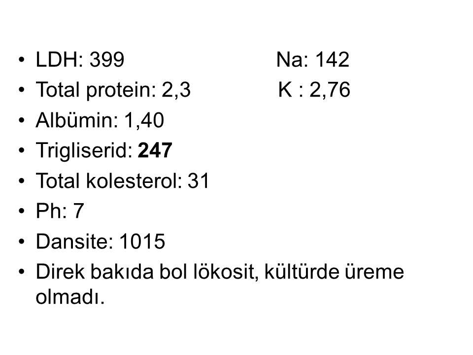 LDH: 399 Na: 142 Total protein: 2,3 K : 2,76. Albümin: 1,40.