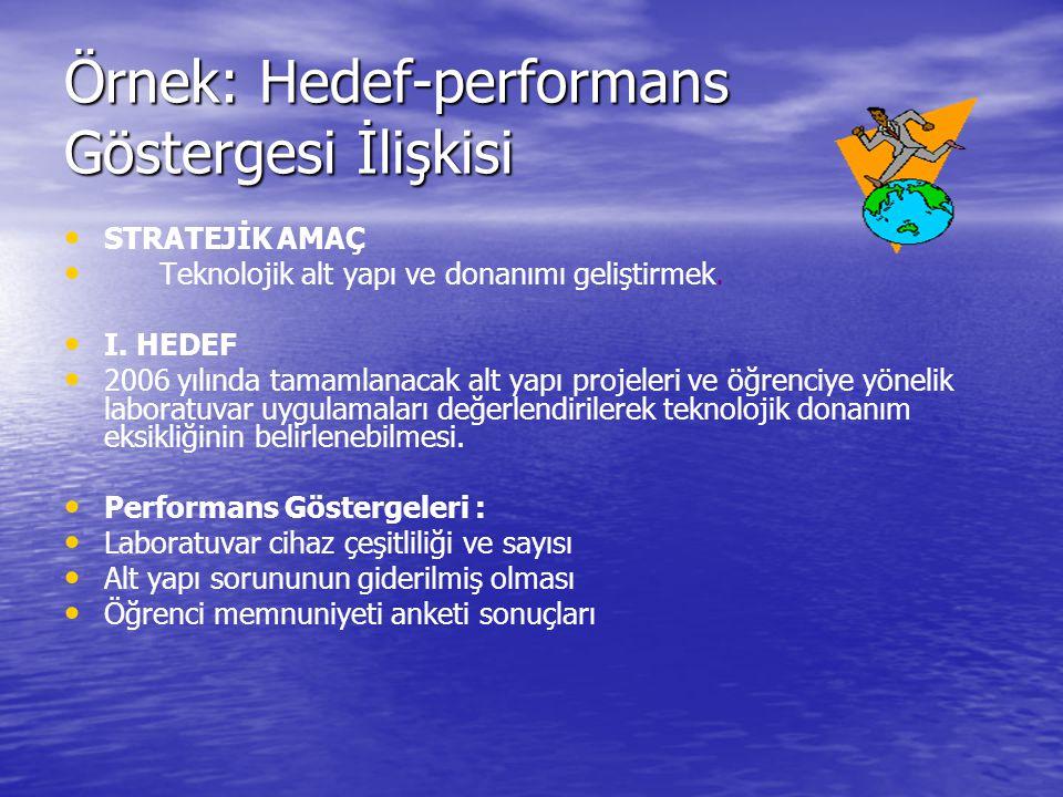 Örnek: Hedef-performans Göstergesi İlişkisi