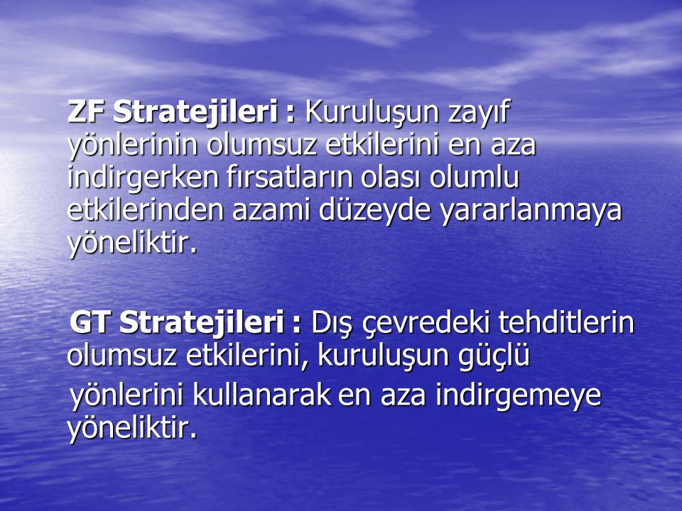 ZF Stratejileri : Kuruluşun zayıf yönlerinin olumsuz etkilerini en aza indirgerken fırsatların olası olumlu etkilerinden azami düzeyde yararlanmaya yöneliktir.