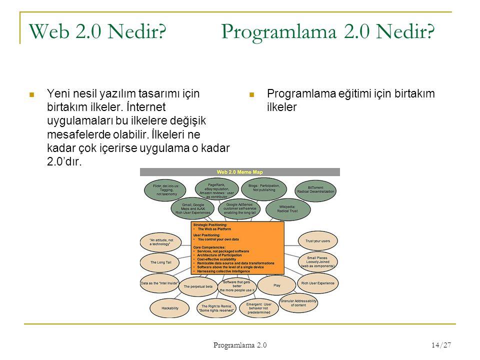 Web 2.0 Nedir Programlama 2.0 Nedir