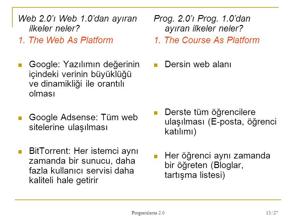 Web 2.0'ı Web 1.0'dan ayıran ilkeler neler 1. The Web As Platform