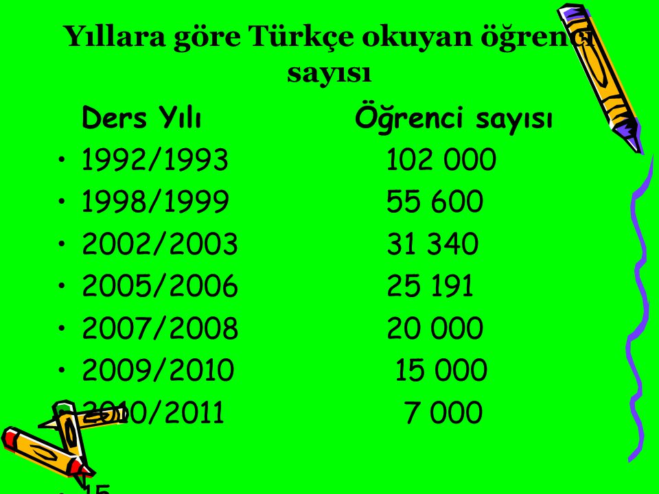Yıllara göre Türkçe okuyan öğrenci sayısı