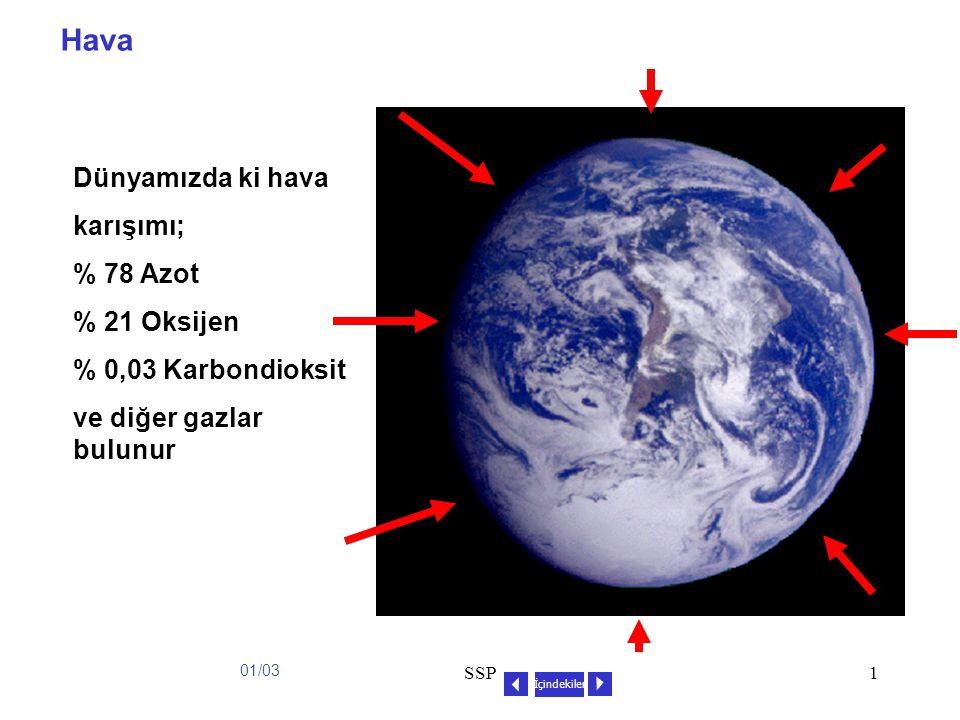 Hava Dünyamızda ki hava karışımı; % 78 Azot % 21 Oksijen