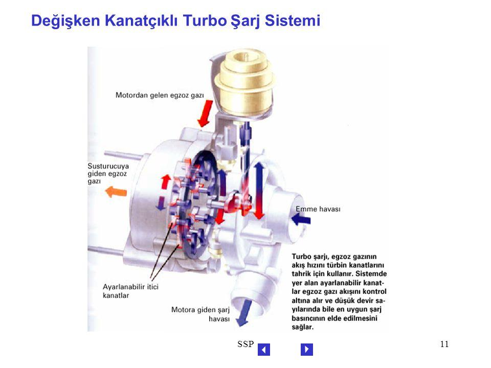 Değişken Kanatçıklı Turbo Şarj Sistemi
