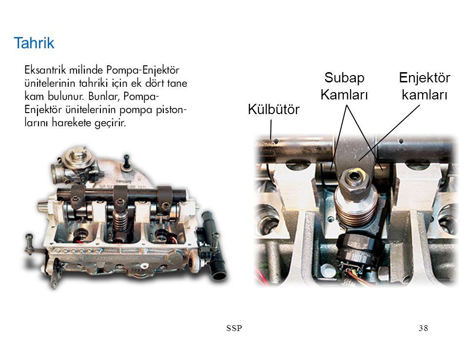 Tahrik Külbütör Subap Kamları Enjektör kamları SSP