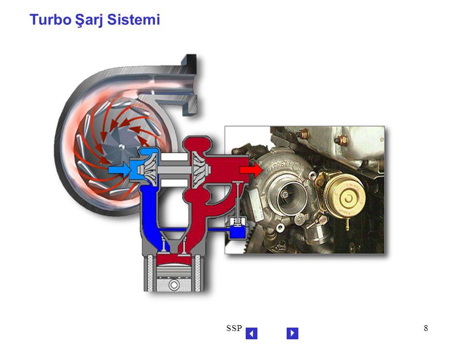Turbo Şarj Sistemi SSP