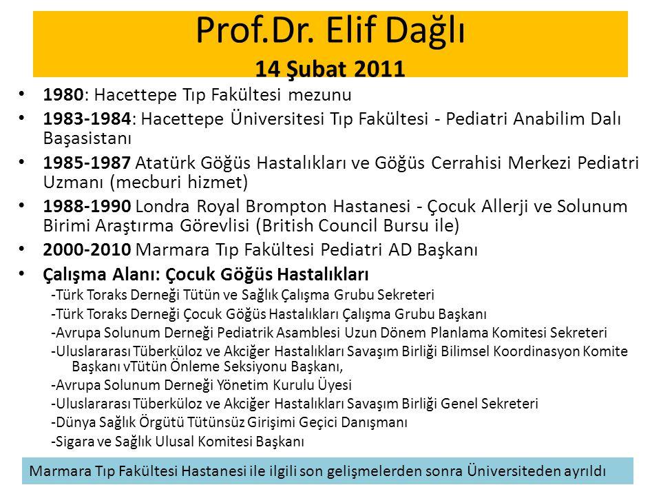 Prof.Dr. Elif Dağlı 14 Şubat 2011