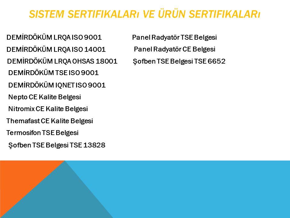 Sistem sertifikaları VE Ürün Sertifikaları