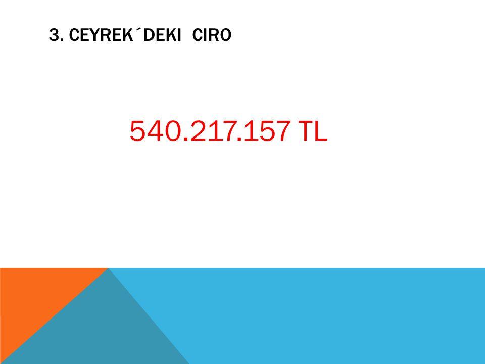 3. Ceyrek´deki CIRO 540.217.157 TL