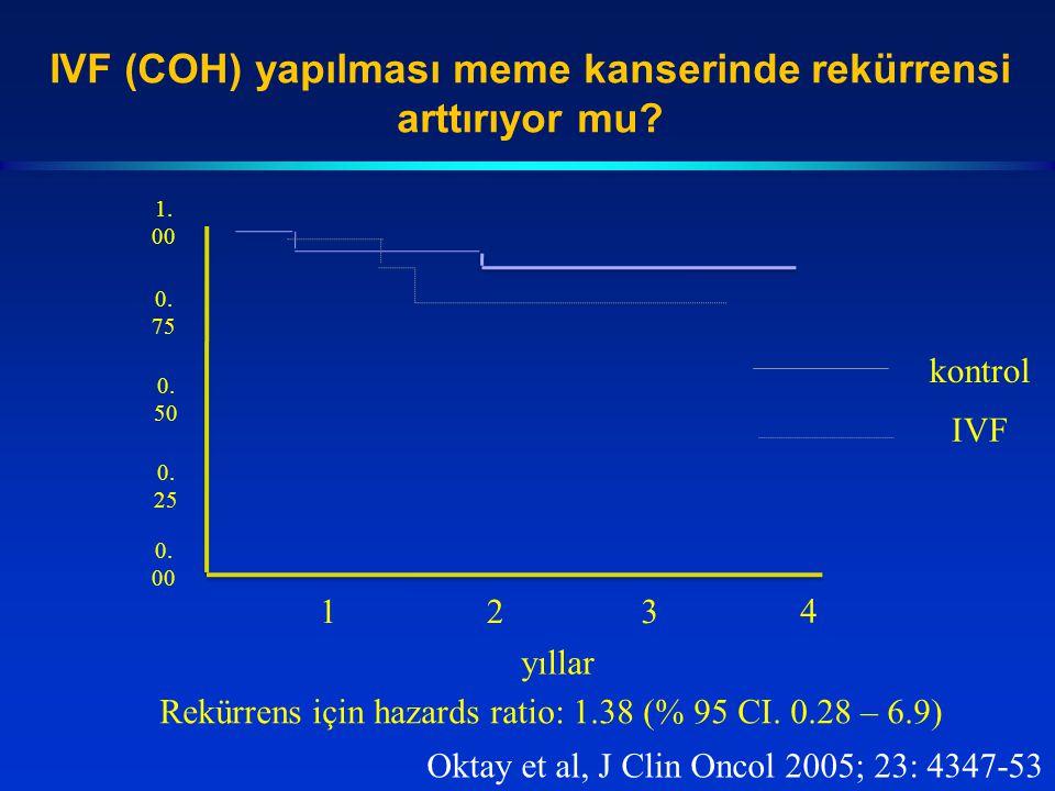 IVF (COH) yapılması meme kanserinde rekürrensi arttırıyor mu