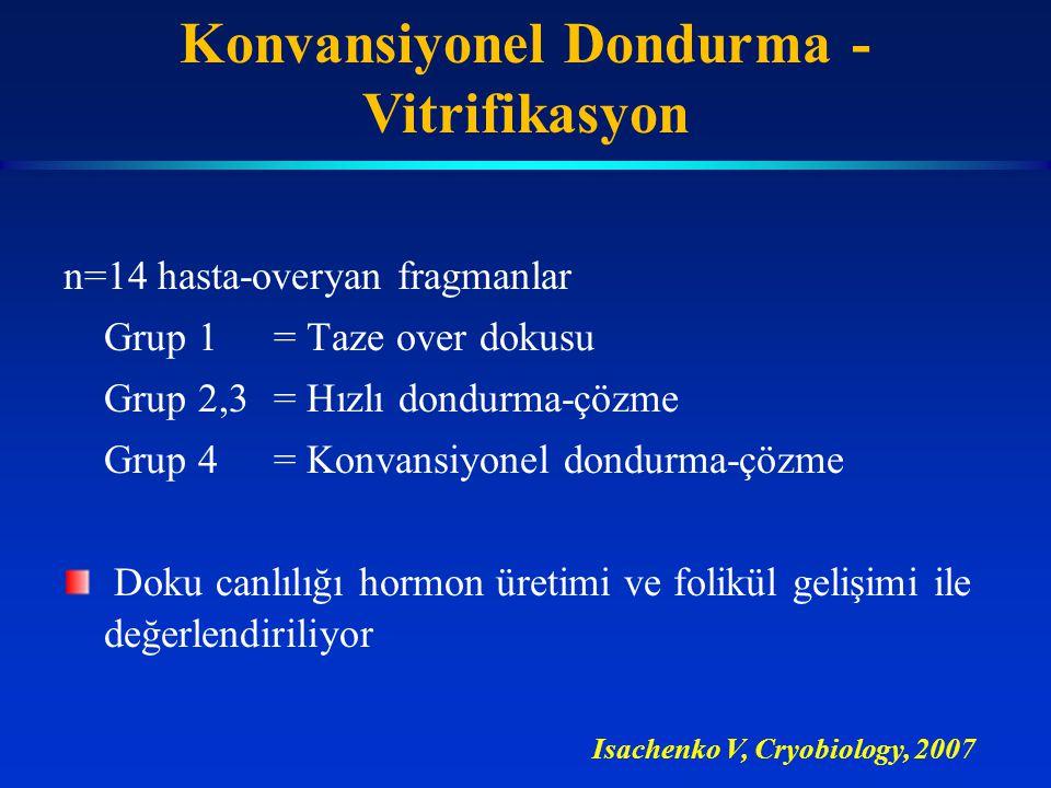 Konvansiyonel Dondurma - Vitrifikasyon Isachenko V, Cryobiology, 2007