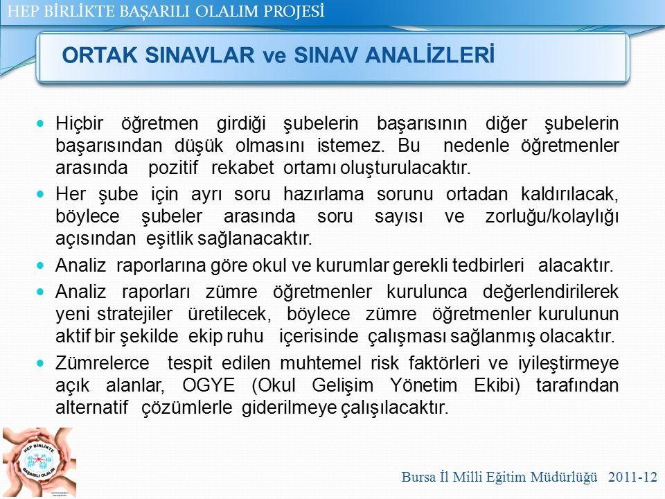 ORTAK SINAVLAR ve SINAV ANALİZLERİ