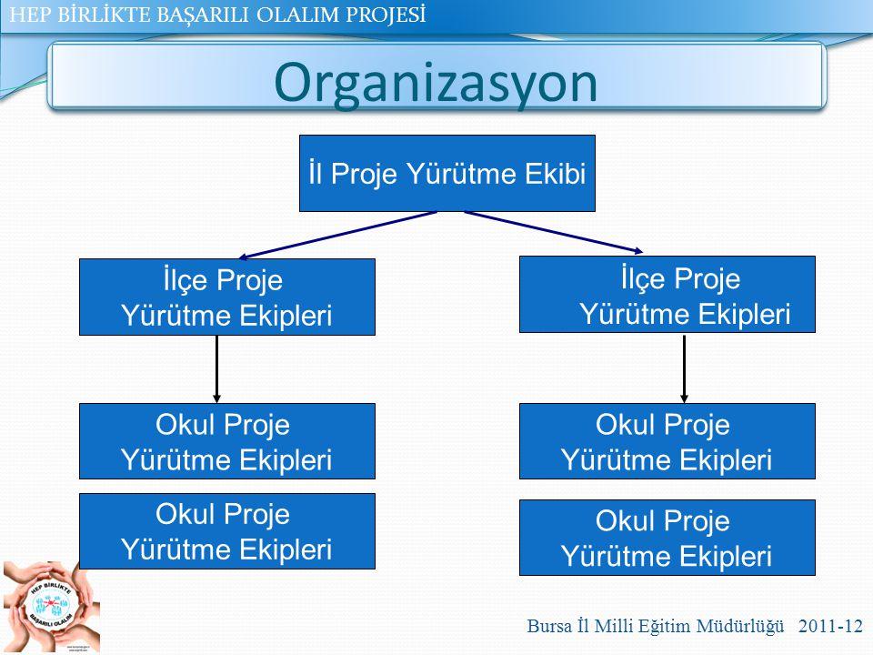 Organizasyon İl Proje Yürütme Ekibi İlçe Proje Yürütme Ekipleri