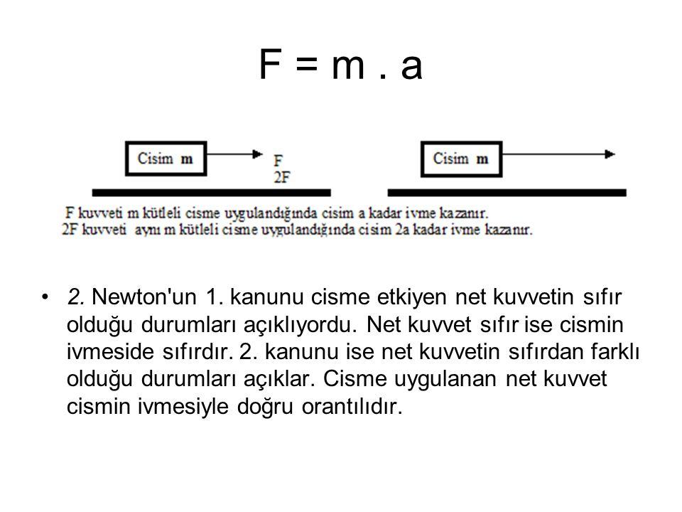 F = m . a