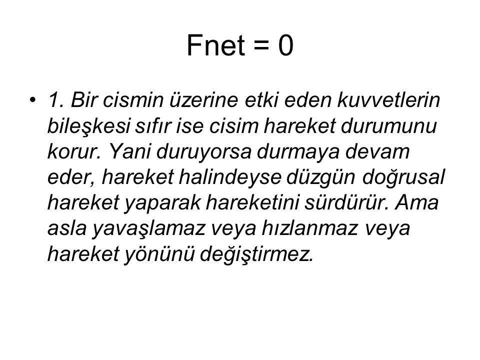 Fnet = 0