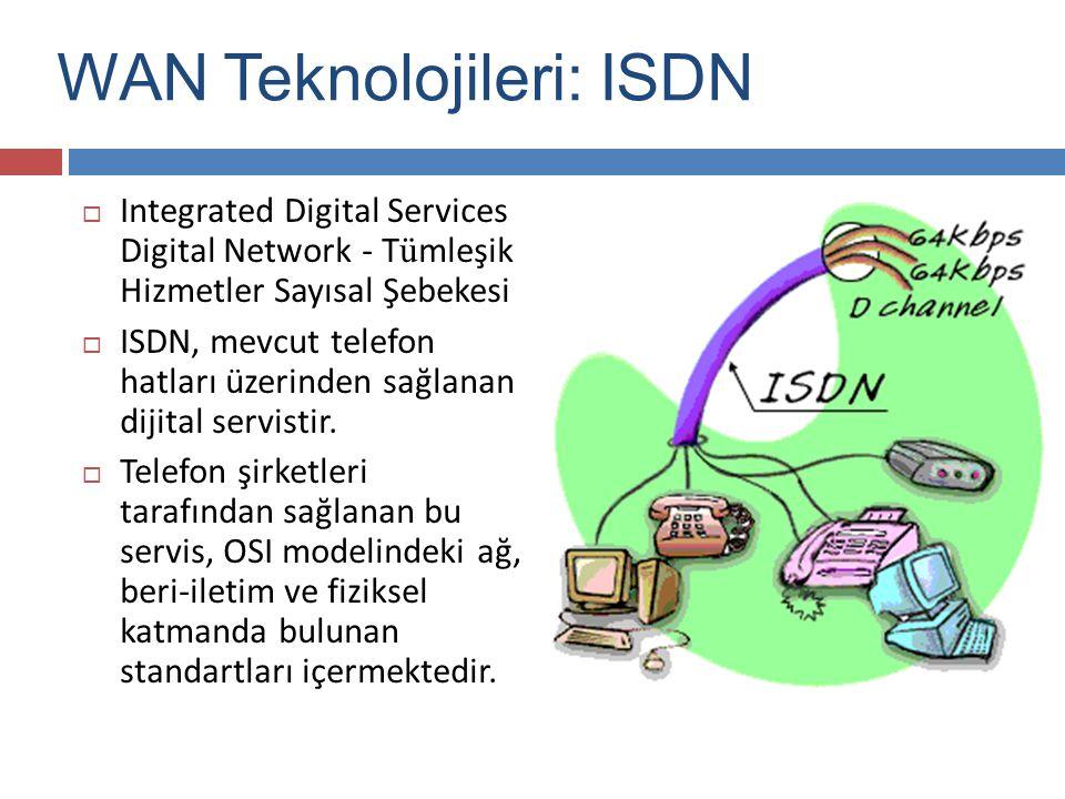 WAN Teknolojileri: ISDN
