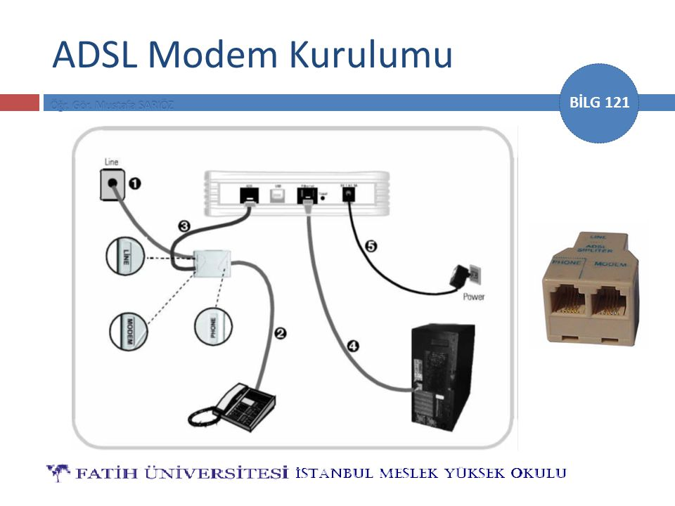 ADSL Modem Kurulumu