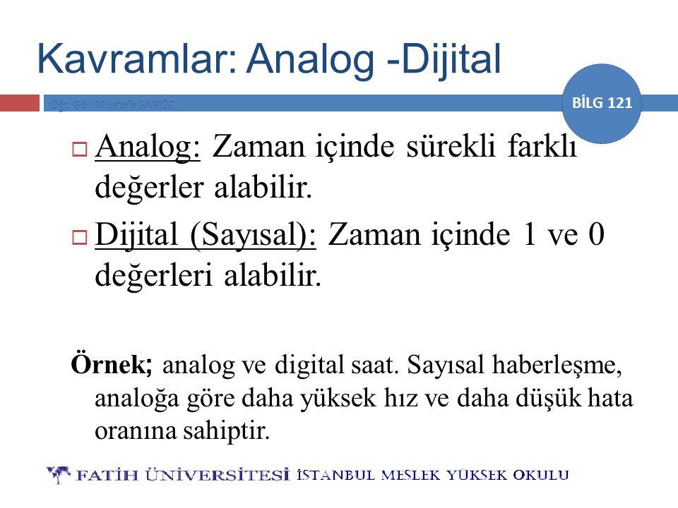 Kavramlar: Analog -Dijital