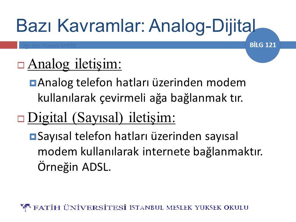 Bazı Kavramlar: Analog-Dijital