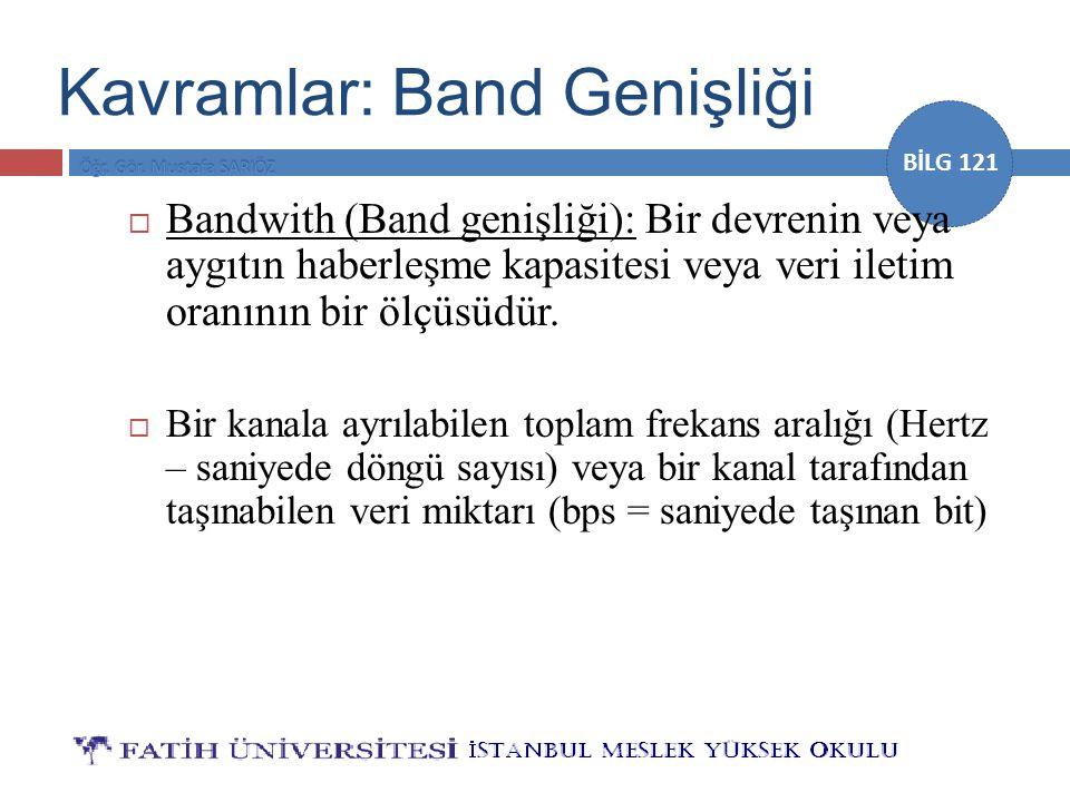 Kavramlar: Band Genişliği