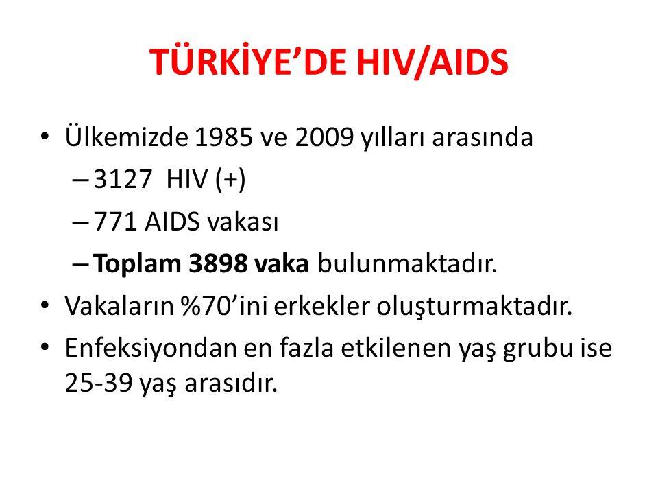 TÜRKİYE'DE HIV/AIDS Ülkemizde 1985 ve 2009 yılları arasında