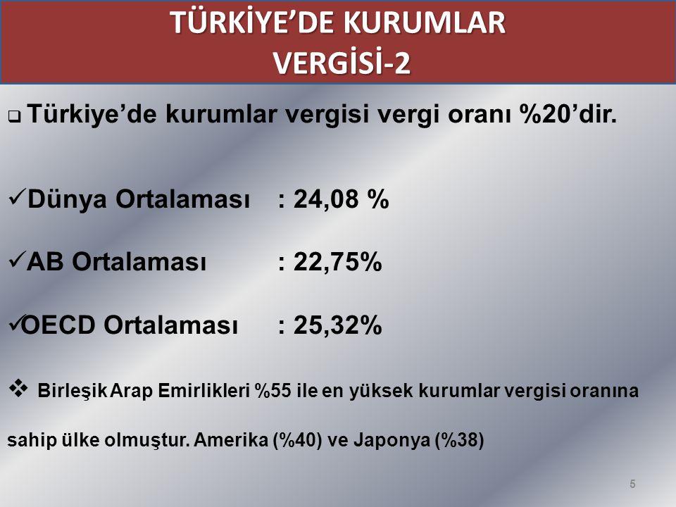 TÜRKİYE'DE KURUMLAR VERGİSİ-2