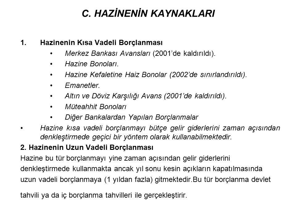 C. HAZİNENİN KAYNAKLARI