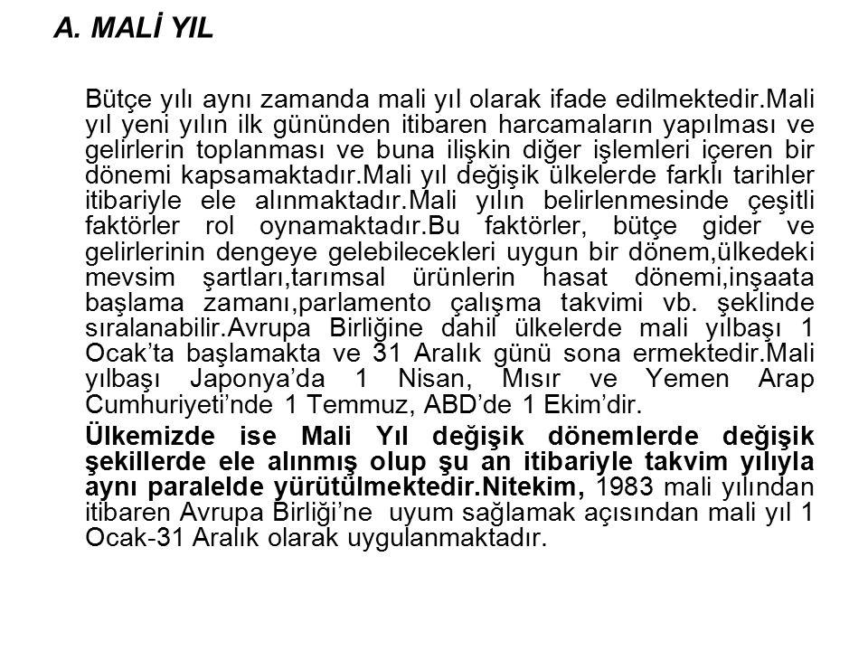 A. MALİ YIL