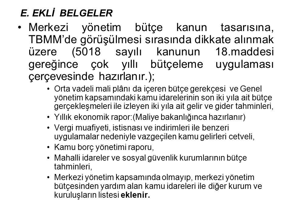 E. EKLİ BELGELER