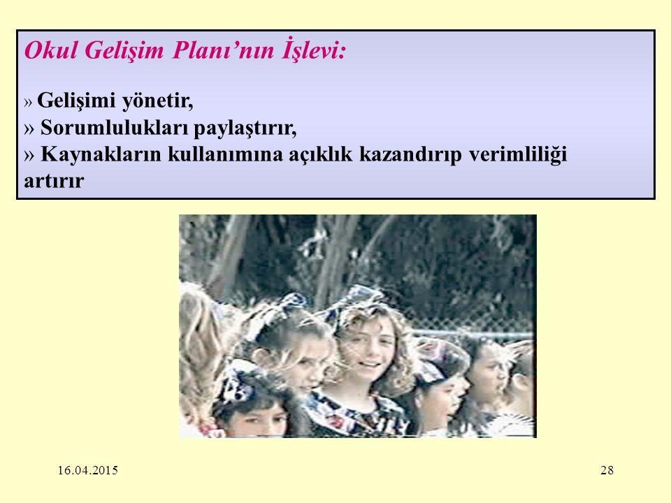 Okul Gelişim Planı'nın İşlevi: