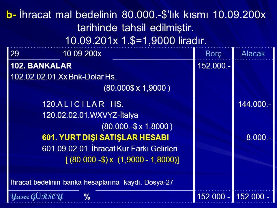 b- İhracat mal bedelinin 80. 000. -$'lık kısmı 10. 09