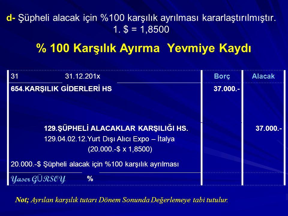 d- Şüpheli alacak için %100 karşılık ayrılması kararlaştırılmıştır. 1