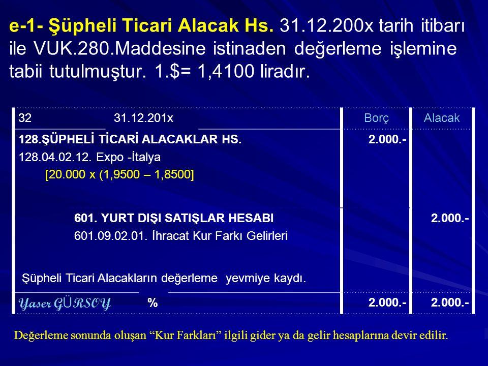 e-1- Şüpheli Ticari Alacak Hs. 31. 12. 200x tarih itibarı ile VUK. 280