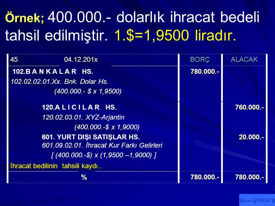 Örnek; 400. 000. - dolarlık ihracat bedeli tahsil edilmiştir. 1