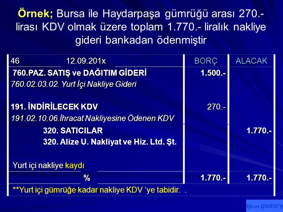 Örnek; Bursa ile Haydarpaşa gümrüğü arası 270